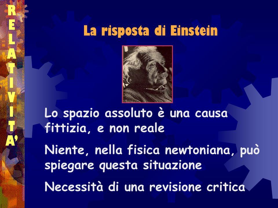 La risposta di Einstein RELATIVITARELATIVITA Lo spazio assoluto è una causa fittizia, e non reale Niente, nella fisica newtoniana, può spiegare questa