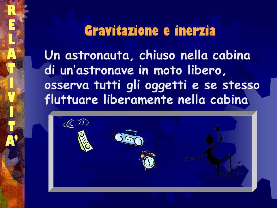 Gravitazione e inerzia RELATIVITARELATIVITA Un astronauta, chiuso nella cabina di unastronave in moto libero, osserva tutti gli oggetti e se stesso fl