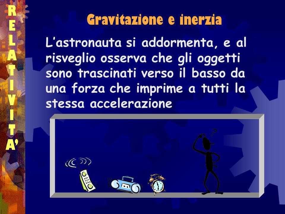 Gravitazione e inerzia RELATIVITARELATIVITA Lastronauta si addormenta, e al risveglio osserva che gli oggetti sono trascinati verso il basso da una fo