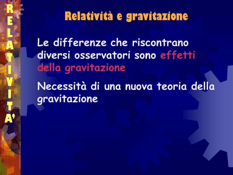 Relatività e gravitazione RELATIVITARELATIVITA Le differenze che riscontrano diversi osservatori sono effetti della gravitazione Necessità di una nuov