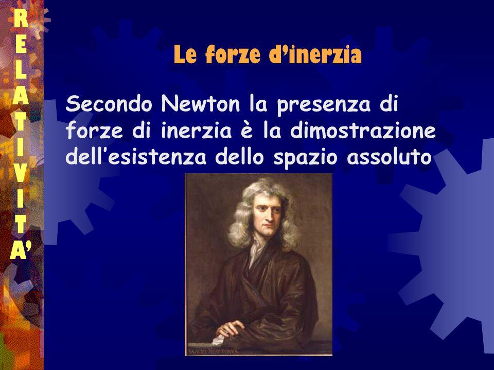 Le forze dinerzia RELATIVITARELATIVITA Secondo Newton la presenza di forze di inerzia è la dimostrazione dellesistenza dello spazio assoluto