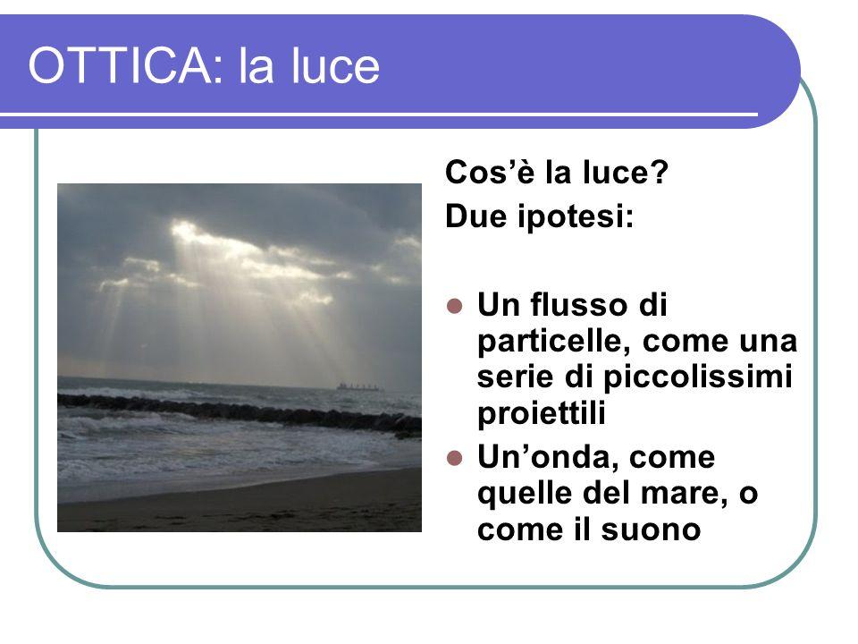 OTTICA: la luce Cosè la luce? Due ipotesi: Un flusso di particelle, come una serie di piccolissimi proiettili Unonda, come quelle del mare, o come il