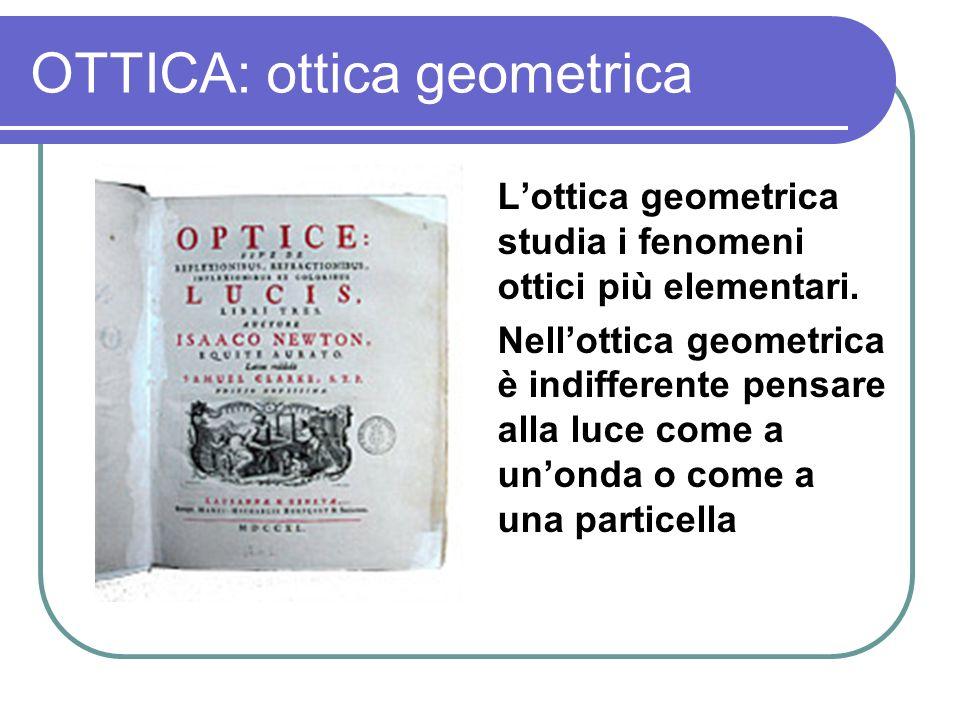 OTTICA: ottica geometrica Lottica geometrica studia i fenomeni ottici più elementari. Nellottica geometrica è indifferente pensare alla luce come a un