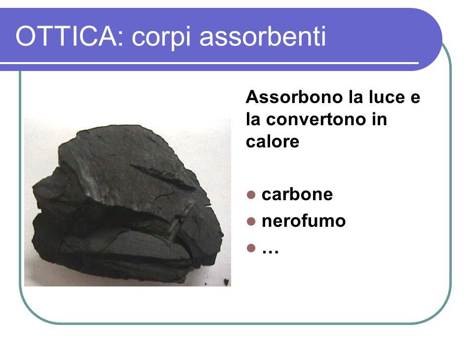 OTTICA: corpi assorbenti Assorbono la luce e la convertono in calore carbone nerofumo …