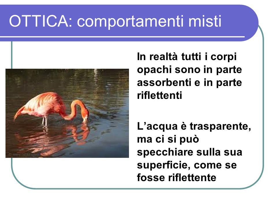 OTTICA: comportamenti misti In realtà tutti i corpi opachi sono in parte assorbenti e in parte riflettenti Lacqua è trasparente, ma ci si può specchia
