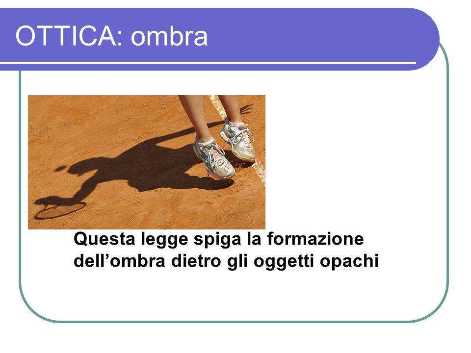 OTTICA: ombra Questa legge spiga la formazione dellombra dietro gli oggetti opachi