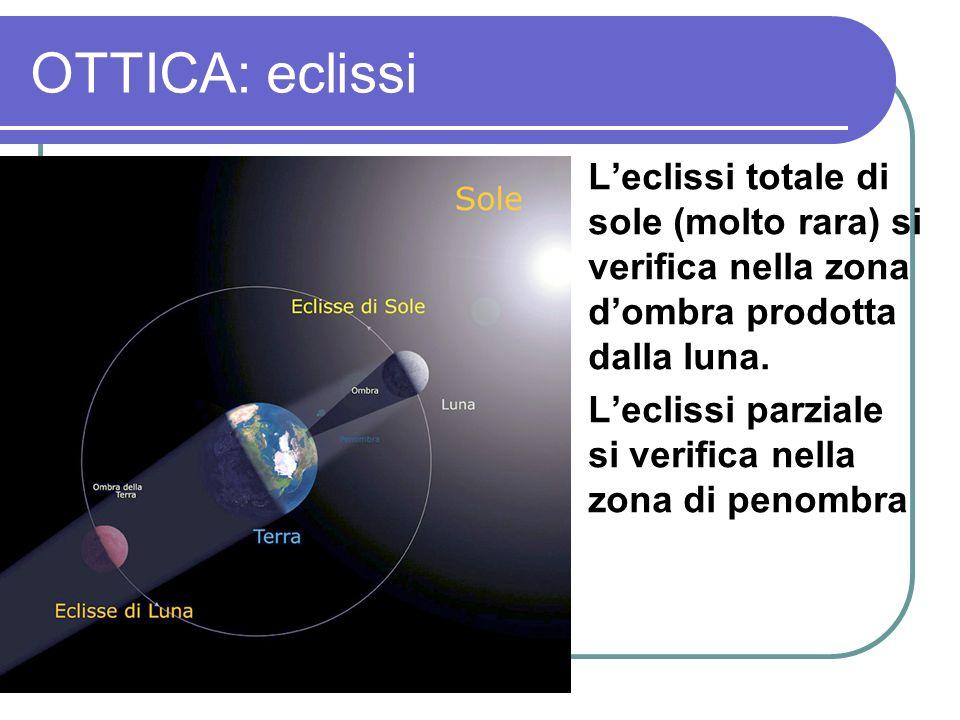 OTTICA: eclissi Leclissi totale di sole (molto rara) si verifica nella zona dombra prodotta dalla luna. Leclissi parziale si verifica nella zona di pe