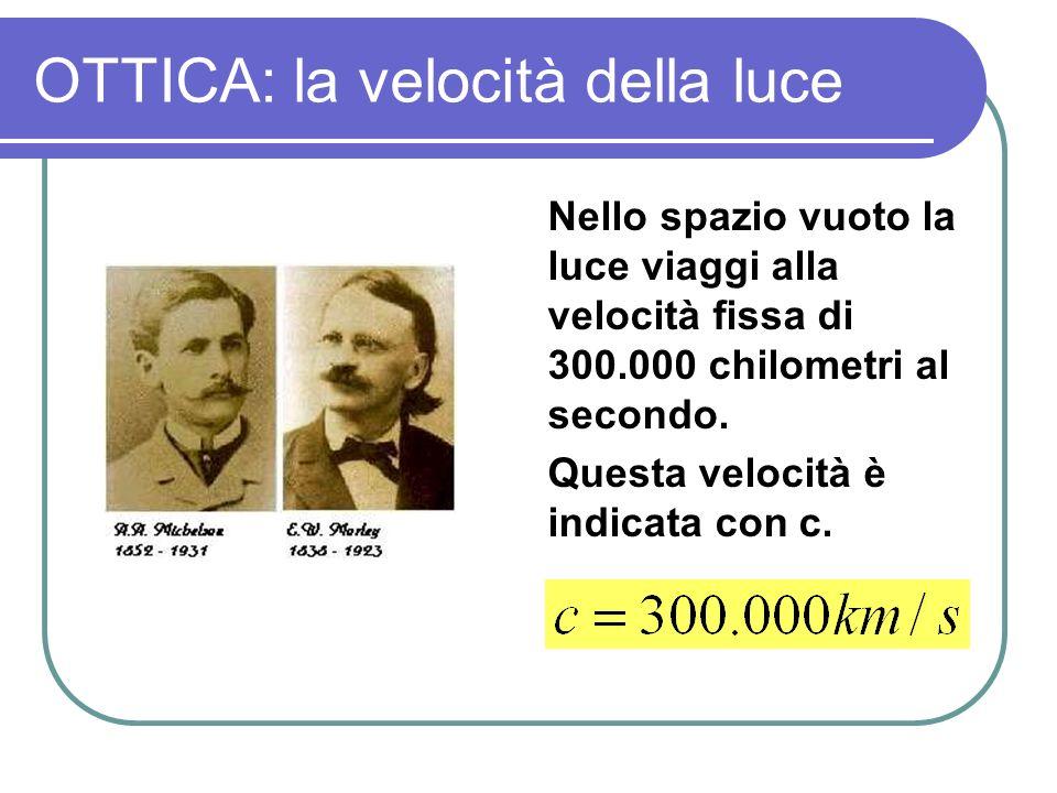 OTTICA: la velocità della luce Nello spazio vuoto la luce viaggi alla velocità fissa di 300.000 chilometri al secondo. Questa velocità è indicata con