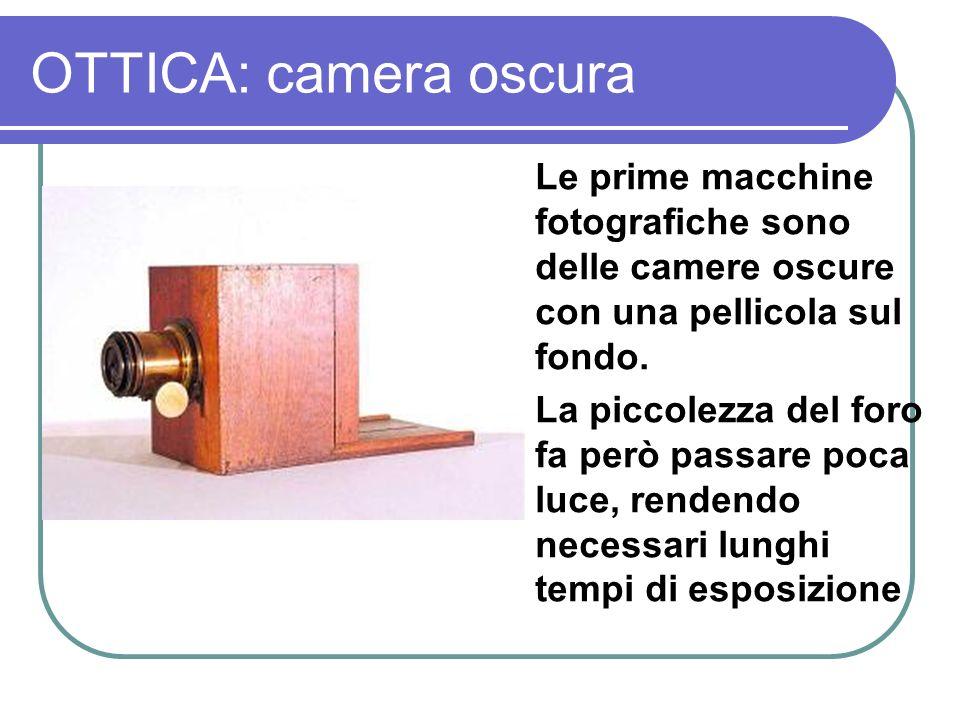 OTTICA: camera oscura Le prime macchine fotografiche sono delle camere oscure con una pellicola sul fondo. La piccolezza del foro fa però passare poca