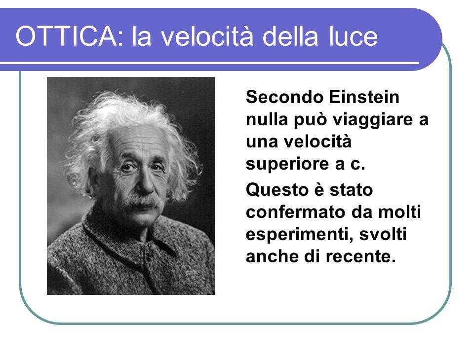 OTTICA: la velocità della luce Secondo Einstein nulla può viaggiare a una velocità superiore a c. Questo è stato confermato da molti esperimenti, svol
