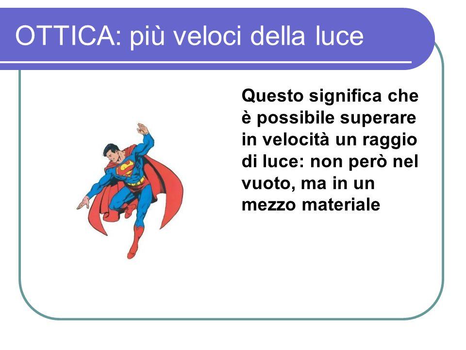 OTTICA: più veloci della luce Questo significa che è possibile superare in velocità un raggio di luce: non però nel vuoto, ma in un mezzo materiale