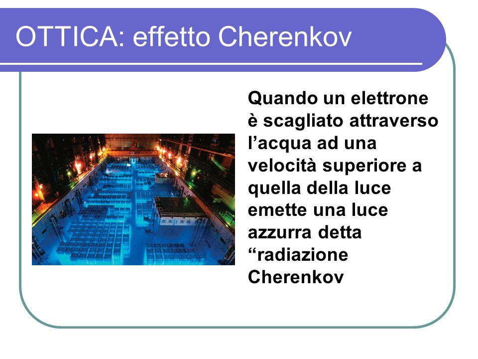 OTTICA: effetto Cherenkov Quando un elettrone è scagliato attraverso lacqua ad una velocità superiore a quella della luce emette una luce azzurra dett
