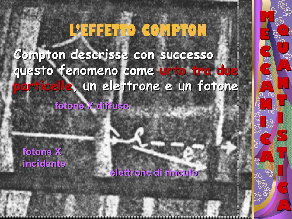 LEFFETTO COMPTON MECCANICAMECCANICAMECCANICAMECCANICA QUANTISTICAQUANTISTICAQUANTISTICAQUANTISTICA Compton descrisse con successo questo fenomeno come