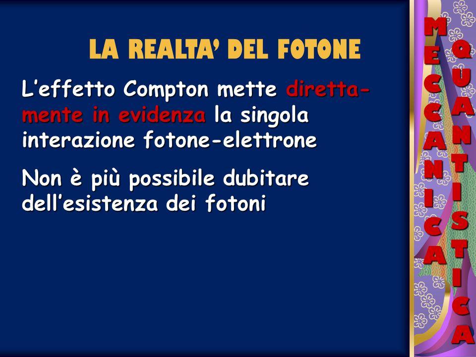 MECCANICAMECCANICAMECCANICAMECCANICA QUANTISTICAQUANTISTICAQUANTISTICAQUANTISTICA LA REALTA DEL FOTONE Leffetto Compton mette diretta- mente in eviden