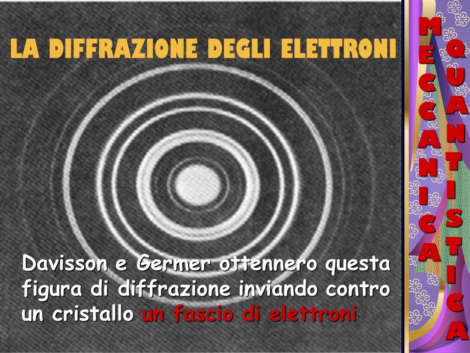 MECCANICAMECCANICAMECCANICAMECCANICA QUANTISTICAQUANTISTICAQUANTISTICAQUANTISTICA LA DIFFRAZIONE DEGLI ELETTRONI Davisson e Germer ottennero questa fi