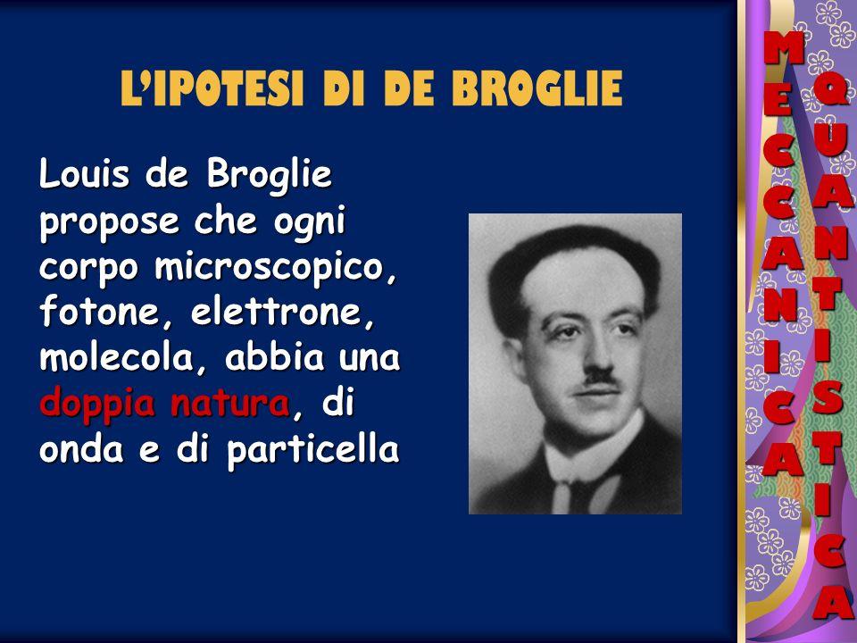 MECCANICAMECCANICAMECCANICAMECCANICA QUANTISTICAQUANTISTICAQUANTISTICAQUANTISTICA LIPOTESI DI DE BROGLIE Louis de Broglie propose che ogni corpo micro