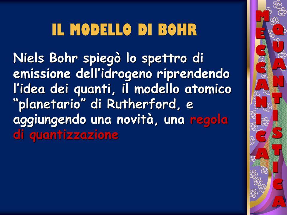 MECCANICAMECCANICAMECCANICAMECCANICA QUANTISTICAQUANTISTICAQUANTISTICAQUANTISTICA IL MODELLO DI BOHR Niels Bohr spiegò lo spettro di emissione dellidr