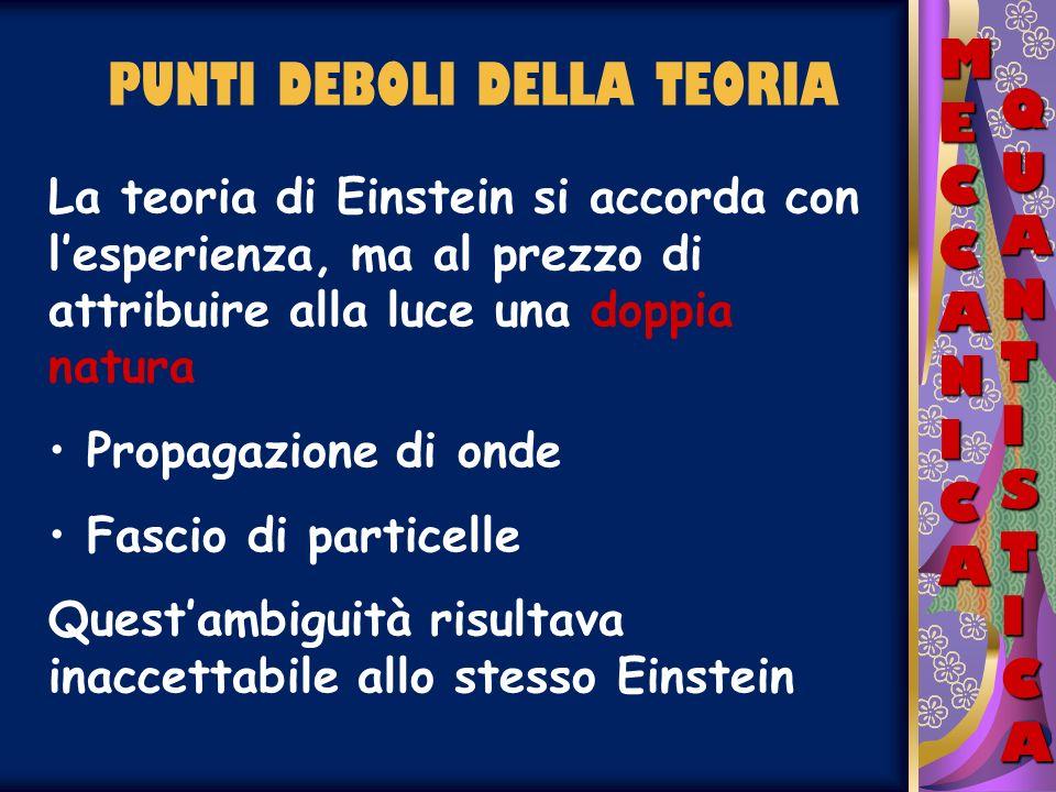 PUNTI DEBOLI DELLA TEORIA MECCANICAMECCANICAMECCANICAMECCANICA QUANTISTICAQUANTISTICAQUANTISTICAQUANTISTICA La teoria di Einstein si accorda con lespe