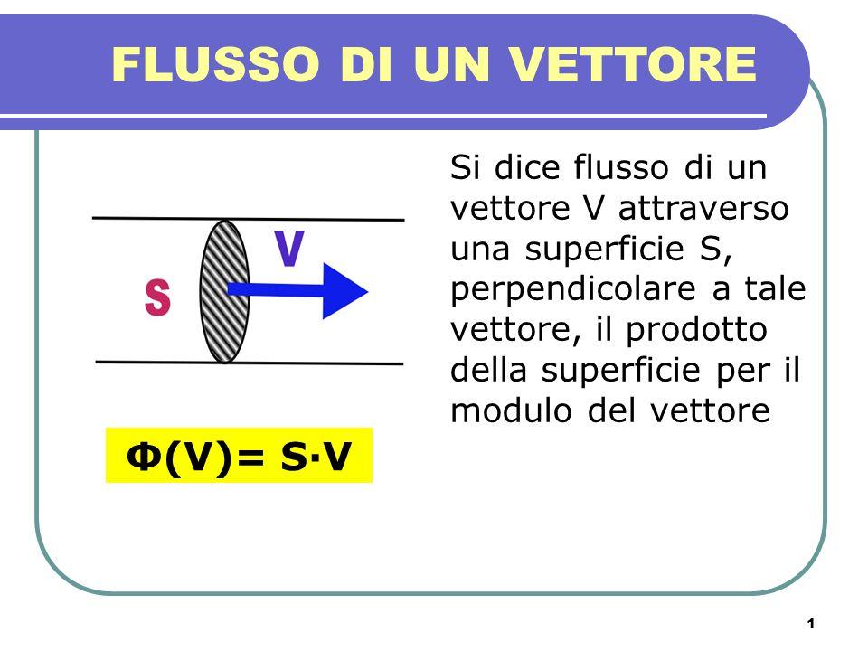 1 FLUSSO DI UN VETTORE Si dice flusso di un vettore V attraverso una superficie S, perpendicolare a tale vettore, il prodotto della superficie per il