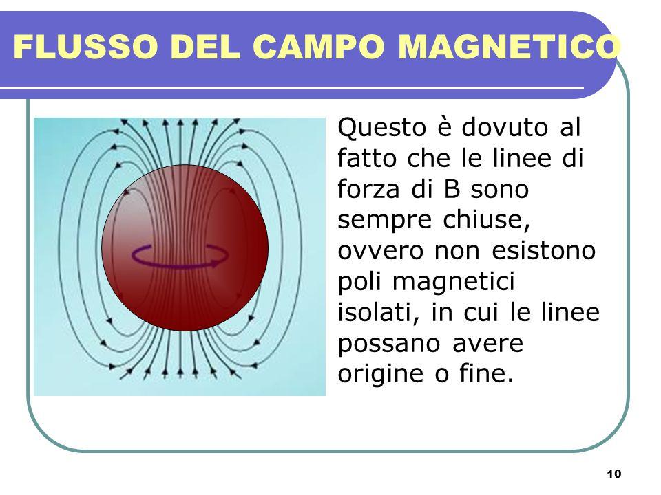 10 FLUSSO DEL CAMPO MAGNETICO Questo è dovuto al fatto che le linee di forza di B sono sempre chiuse, ovvero non esistono poli magnetici isolati, in c