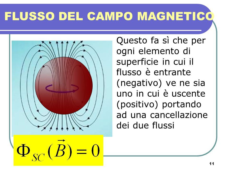 11 FLUSSO DEL CAMPO MAGNETICO Questo fa sì che per ogni elemento di superficie in cui il flusso è entrante (negativo) ve ne sia uno in cui è uscente (
