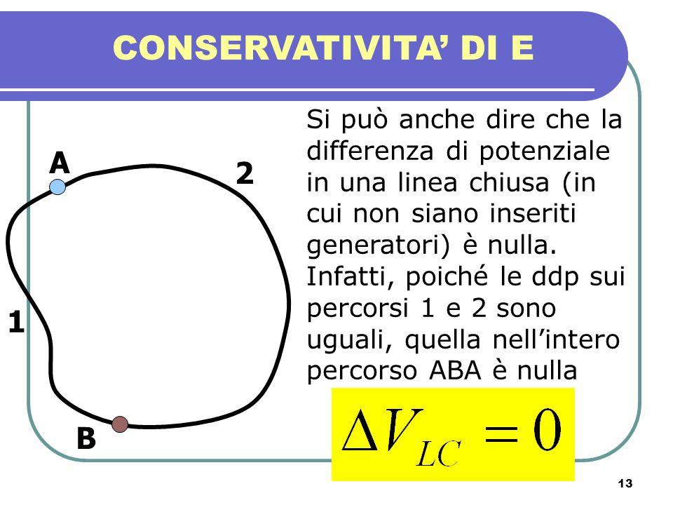 13 CONSERVATIVITA DI E Si può anche dire che la differenza di potenziale in una linea chiusa (in cui non siano inseriti generatori) è nulla. Infatti,