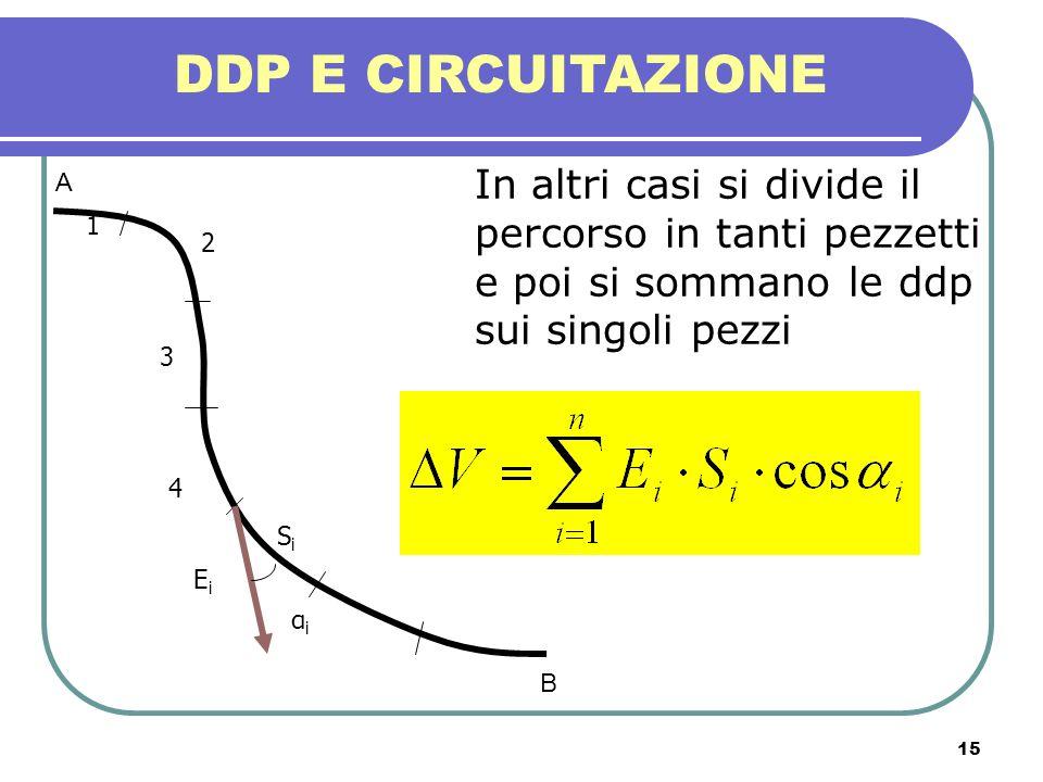 15 DDP E CIRCUITAZIONE In altri casi si divide il percorso in tanti pezzetti e poi si sommano le ddp sui singoli pezzi 1 2 3 4 SiSi EiEi αiαi A B