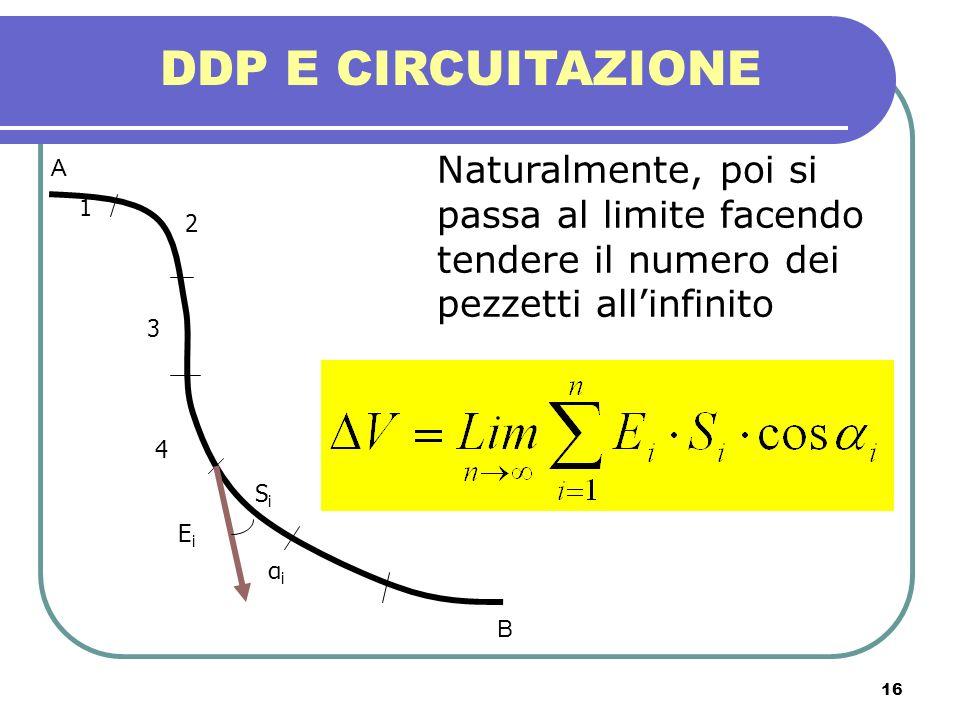 16 DDP E CIRCUITAZIONE Naturalmente, poi si passa al limite facendo tendere il numero dei pezzetti allinfinito 1 2 3 4 SiSi EiEi αiαi A B