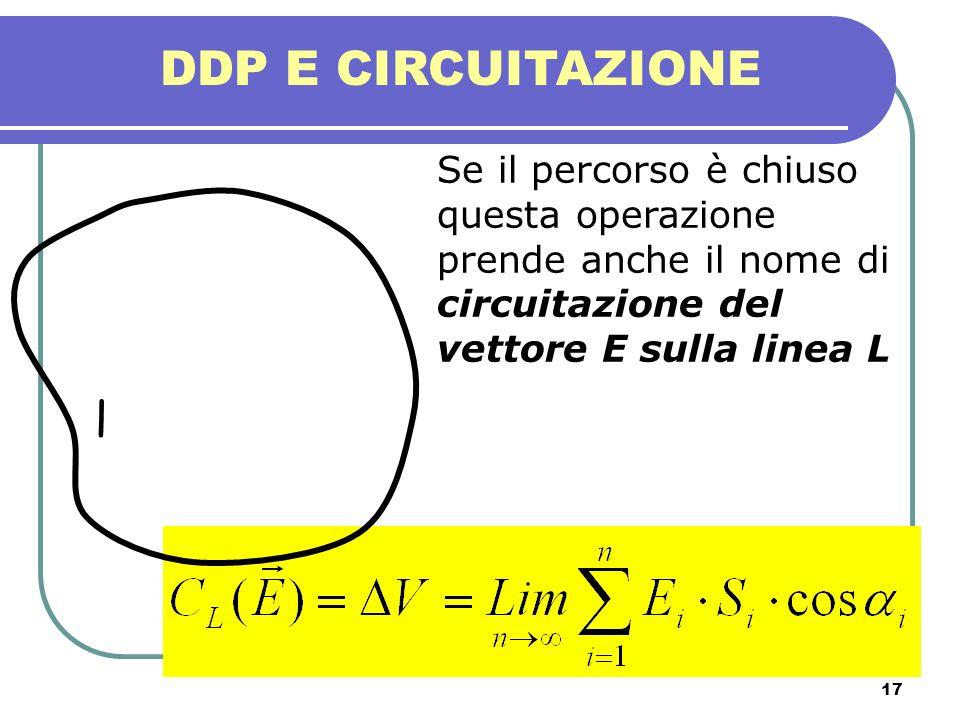 17 DDP E CIRCUITAZIONE Se il percorso è chiuso questa operazione prende anche il nome di circuitazione del vettore E sulla linea L l