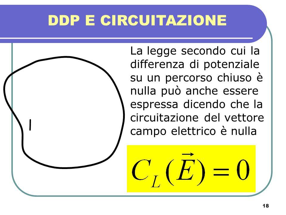 18 DDP E CIRCUITAZIONE La legge secondo cui la differenza di potenziale su un percorso chiuso è nulla può anche essere espressa dicendo che la circuit
