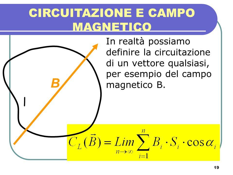 19 CIRCUITAZIONE E CAMPO MAGNETICO In realtà possiamo definire la circuitazione di un vettore qualsiasi, per esempio del campo magnetico B. l B