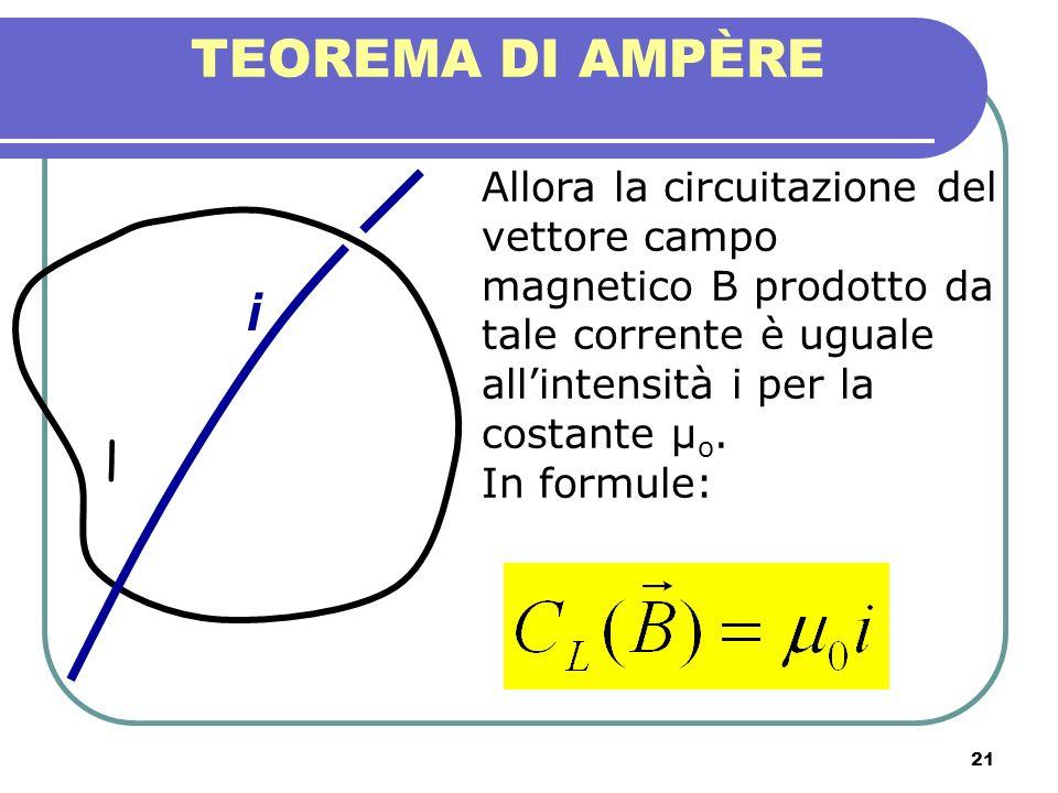 21 TEOREMA DI AMPÈRE Allora la circuitazione del vettore campo magnetico B prodotto da tale corrente è uguale allintensità i per la costante μ o. In f
