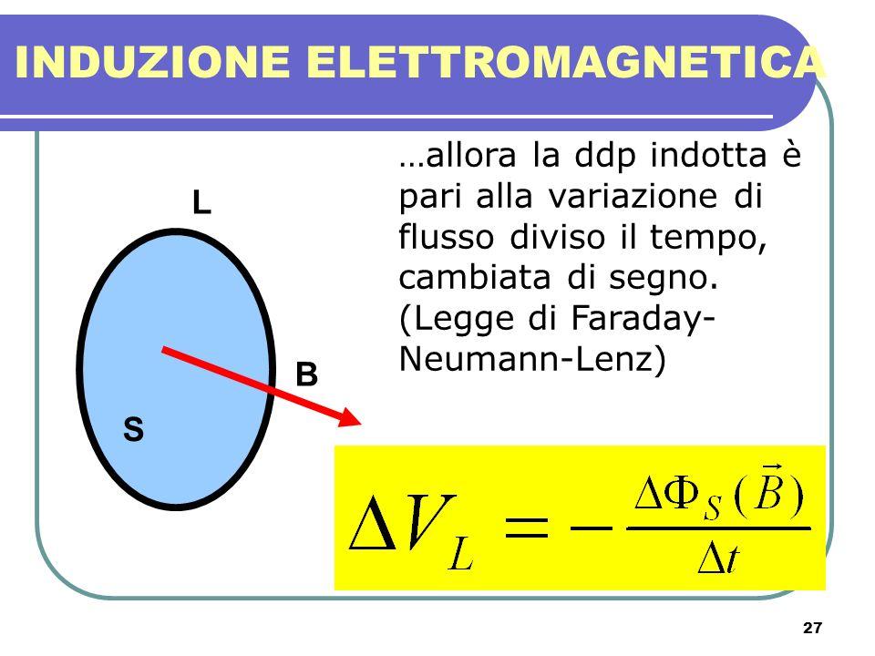 27 INDUZIONE ELETTROMAGNETICA …allora la ddp indotta è pari alla variazione di flusso diviso il tempo, cambiata di segno. (Legge di Faraday- Neumann-L