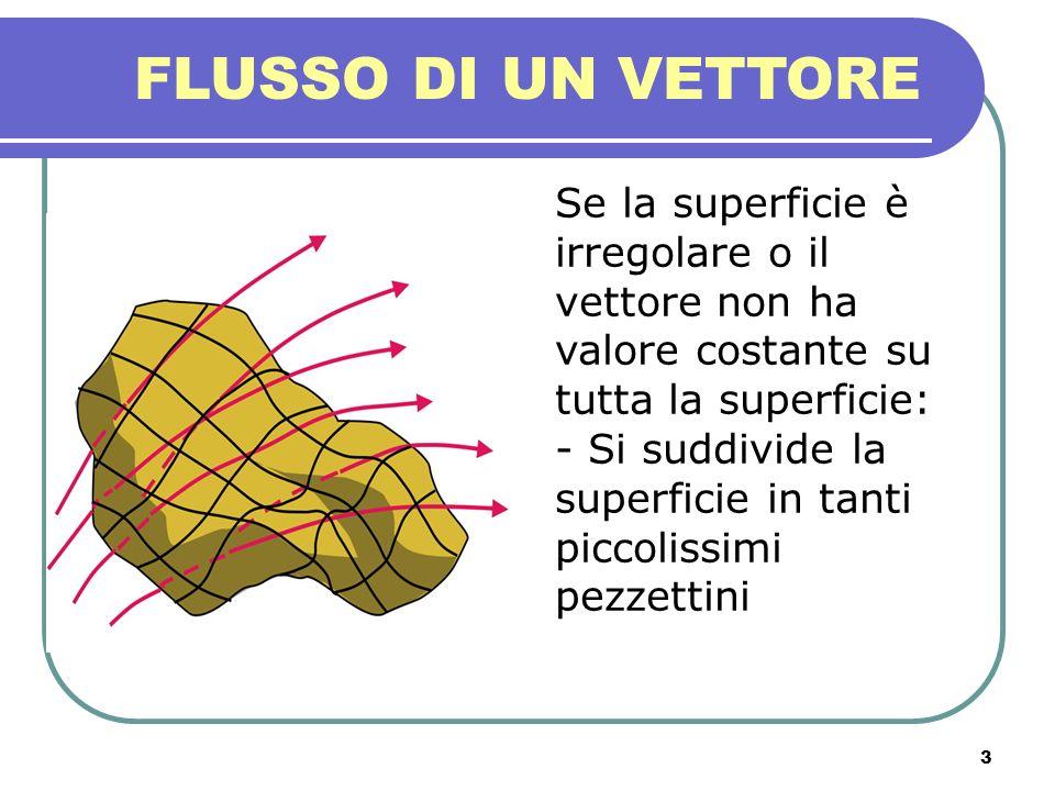 3 FLUSSO DI UN VETTORE Se la superficie è irregolare o il vettore non ha valore costante su tutta la superficie: - Si suddivide la superficie in tanti