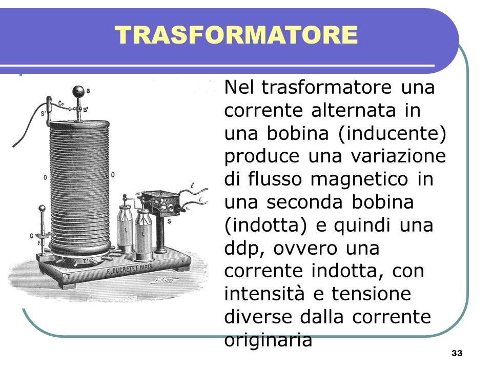 33 TRASFORMATORE Nel trasformatore una corrente alternata in una bobina (inducente) produce una variazione di flusso magnetico in una seconda bobina (