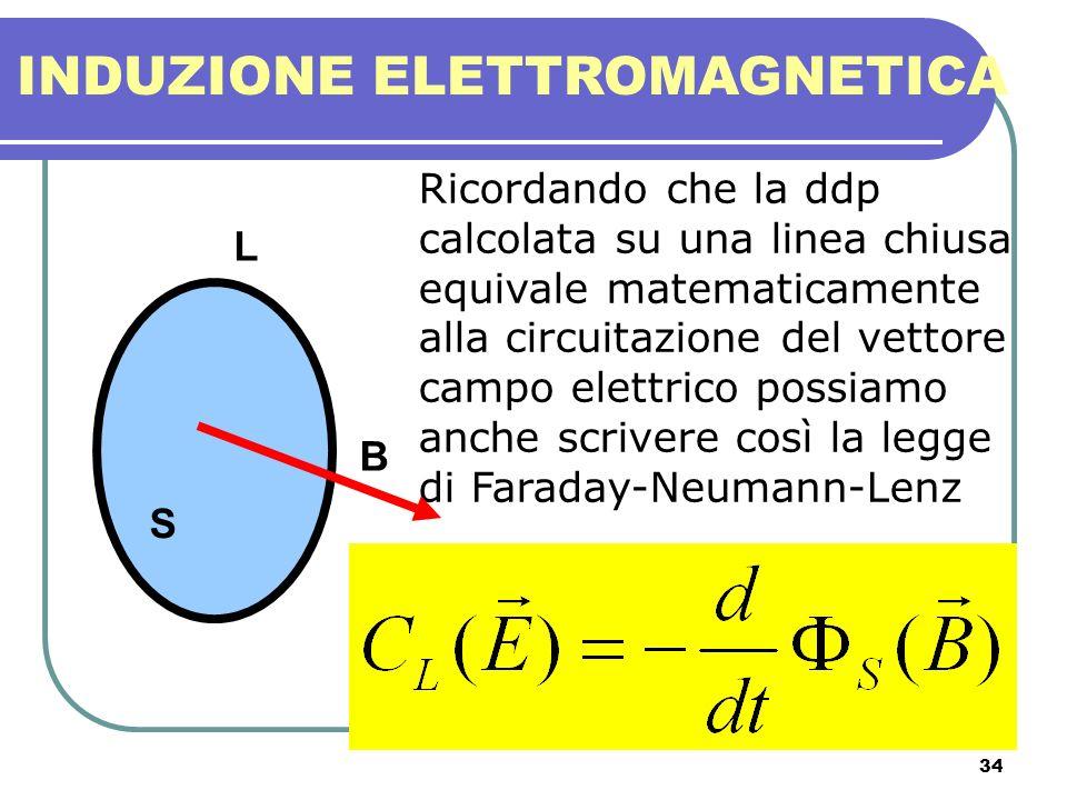 34 INDUZIONE ELETTROMAGNETICA Ricordando che la ddp calcolata su una linea chiusa equivale matematicamente alla circuitazione del vettore campo elettr
