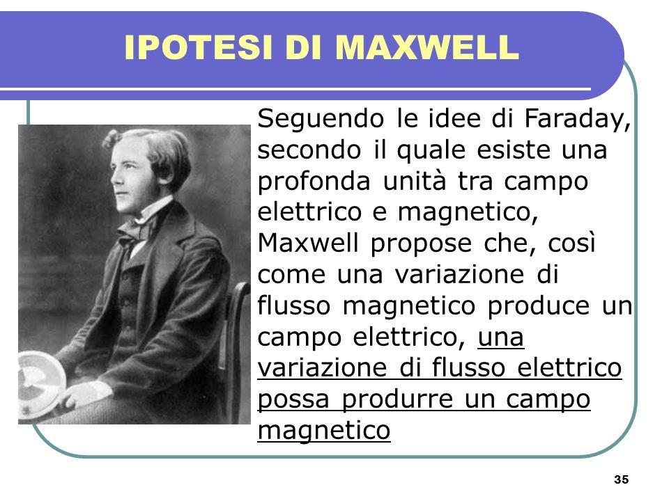 35 IPOTESI DI MAXWELL Seguendo le idee di Faraday, secondo il quale esiste una profonda unità tra campo elettrico e magnetico, Maxwell propose che, co