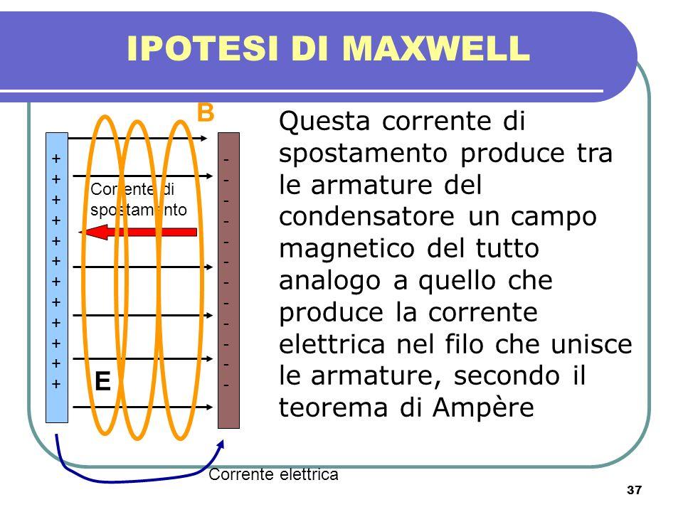 37 IPOTESI DI MAXWELL Questa corrente di spostamento produce tra le armature del condensatore un campo magnetico del tutto analogo a quello che produc