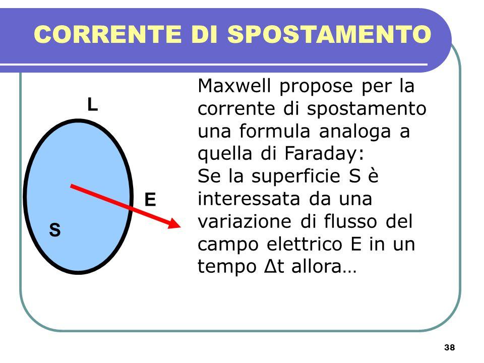 38 CORRENTE DI SPOSTAMENTO Maxwell propose per la corrente di spostamento una formula analoga a quella di Faraday: Se la superficie S è interessata da