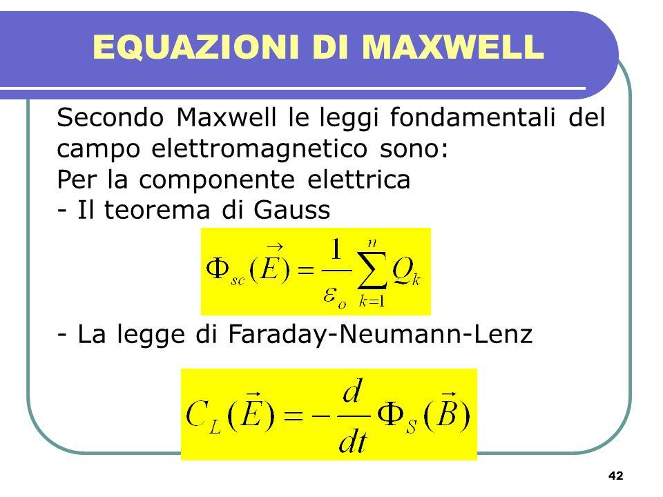 42 EQUAZIONI DI MAXWELL Secondo Maxwell le leggi fondamentali del campo elettromagnetico sono: Per la componente elettrica - Il teorema di Gauss - La