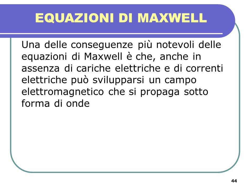 44 EQUAZIONI DI MAXWELL Una delle conseguenze più notevoli delle equazioni di Maxwell è che, anche in assenza di cariche elettriche e di correnti elet