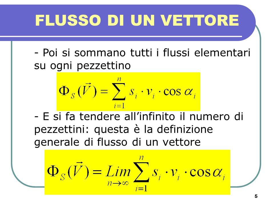 5 FLUSSO DI UN VETTORE - Poi si sommano tutti i flussi elementari su ogni pezzettino - E si fa tendere allinfinito il numero di pezzettini: questa è l