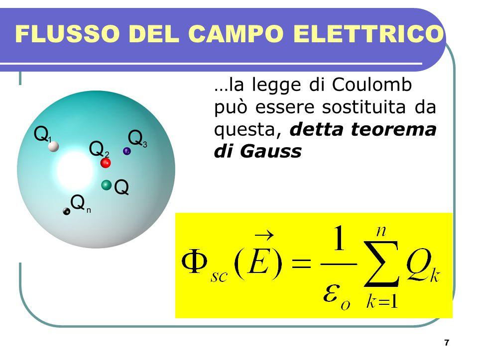 8 FLUSSO DEL CAMPO ELETTRICO Ovvero, il flusso del campo elettrico attraverso una superficie chiusa è uguale alla somma delle cariche in essa contenuta divisa per la costante dielettrica