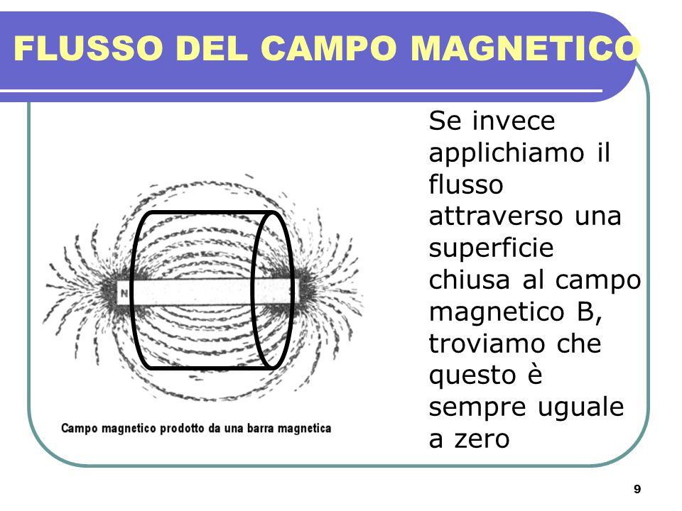 9 FLUSSO DEL CAMPO MAGNETICO Se invece applichiamo il flusso attraverso una superficie chiusa al campo magnetico B, troviamo che questo è sempre ugual