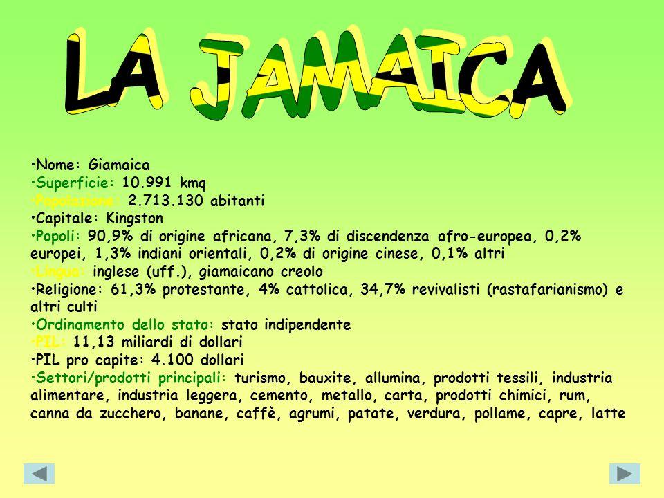 Nome: Giamaica Superficie: 10.991 kmq Popolazione: 2.713.130 abitanti Capitale: Kingston Popoli: 90,9% di origine africana, 7,3% di discendenza afro-e