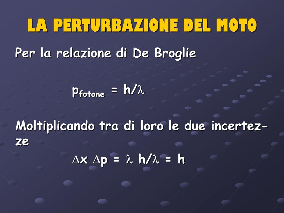LA PERTURBAZIONE DEL MOTO Per la relazione di De Broglie p fotone = h/ p fotone = h/ Moltiplicando tra di loro le due incertez- ze x p = h/ = h x p =