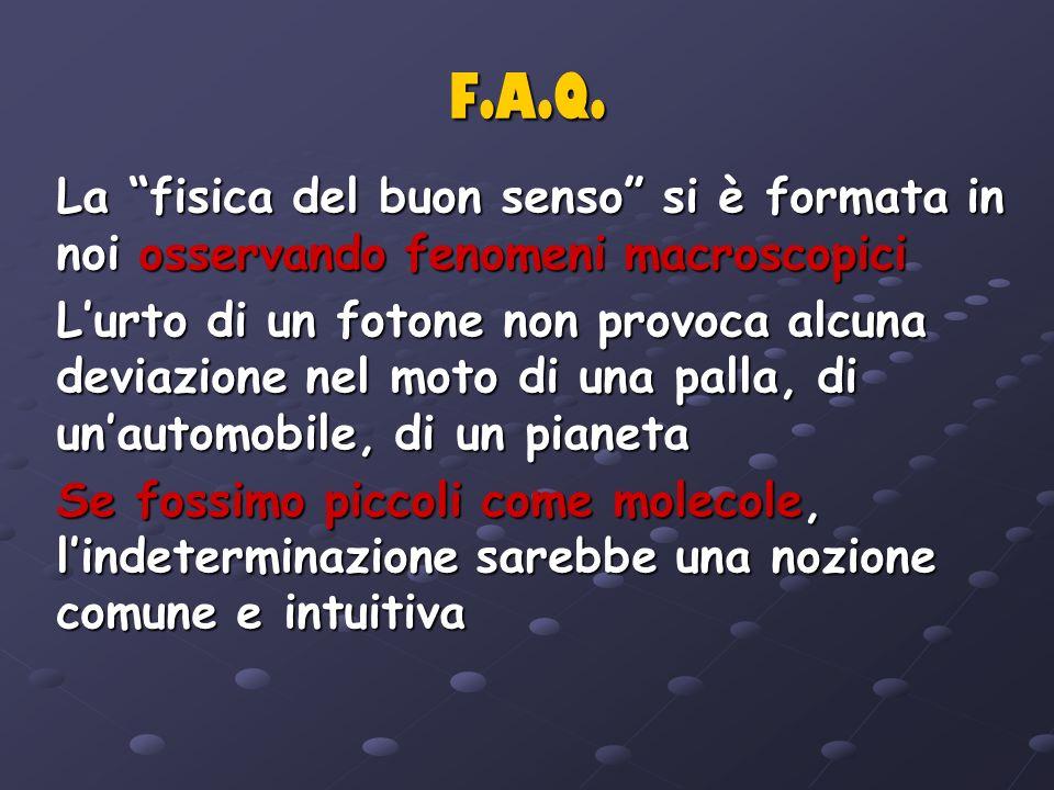 F.A.Q. La fisica del buon senso si è formata in noi osservando fenomeni macroscopici Lurto di un fotone non provoca alcuna deviazione nel moto di una