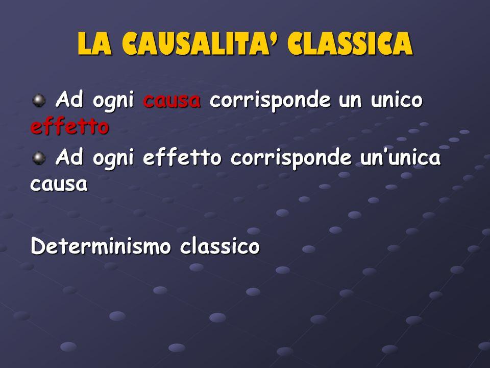 LA CAUSALITA CLASSICA Ad ogni causa corrisponde un unico effetto Ad ogni causa corrisponde un unico effetto Ad ogni effetto corrisponde ununica causa