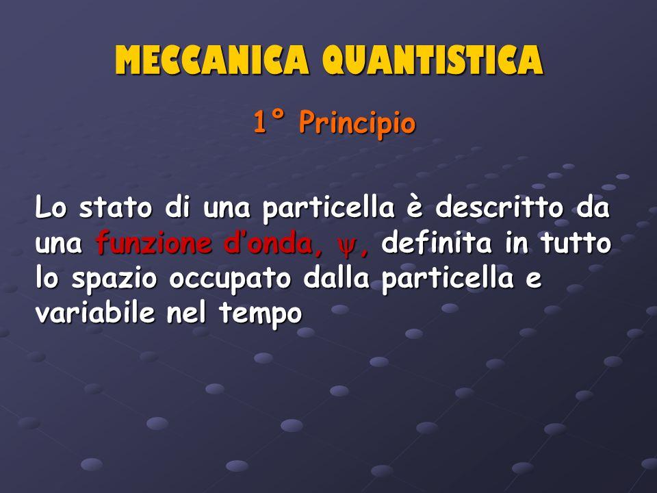 MECCANICA QUANTISTICA 1° Principio Lo stato di una particella è descritto da una funzione donda,, definita in tutto lo spazio occupato dalla particell
