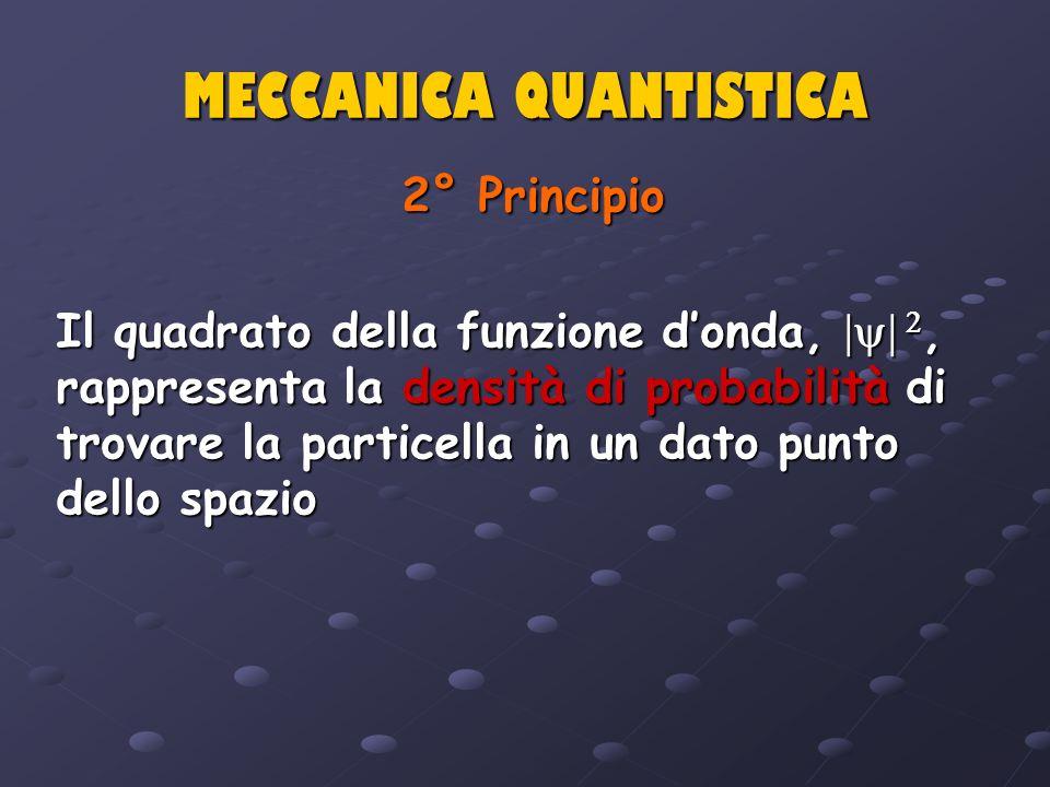 MECCANICA QUANTISTICA 2° Principio Il quadrato della funzione donda,, rappresenta la densità di probabilità di trovare la particella in un dato punto